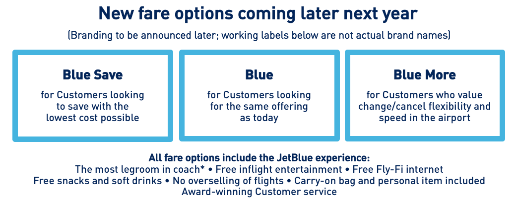 JetBlue's new three-tiered structure includes a lower-cost airfare tier.