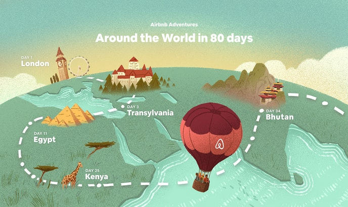 "All proceeds from the ""Around the World in 80 Days"" adventure will go to the Malala Fund."