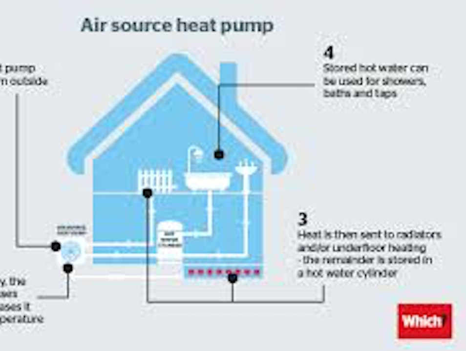 A professional service to successfully install the air source heat pump New York New York United States