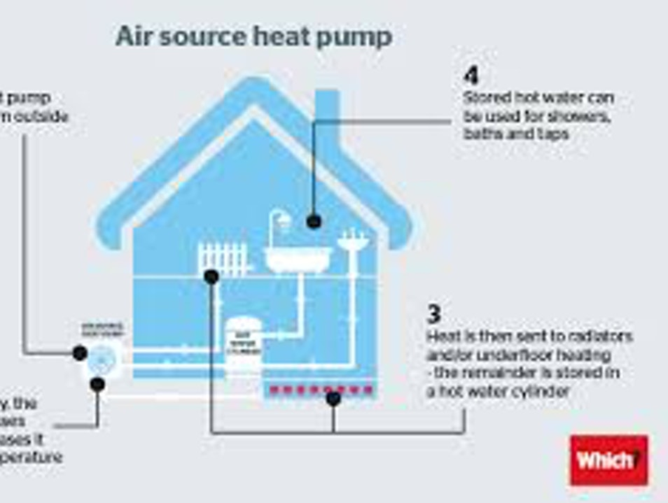 A professional service to successfully install the air source heat pump